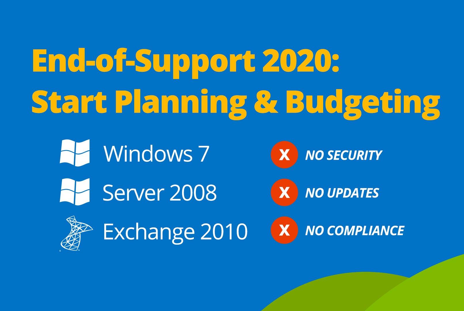Microsoft támogatási időszak vége 2020 - end of support